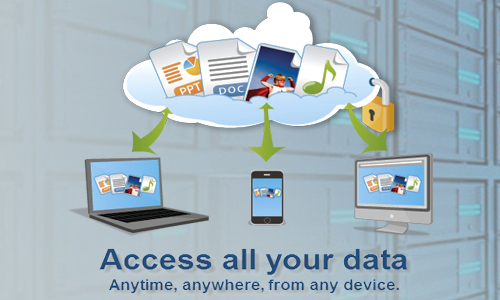Comprehensive Online Backup Solutions